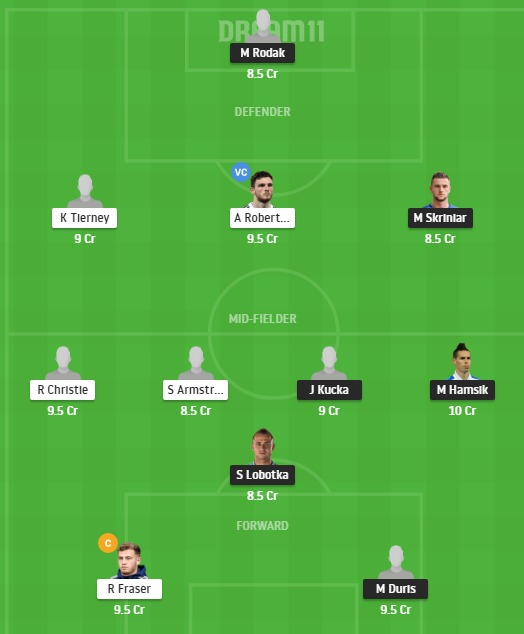 SLO vs SCO Dream11 Team - Experts Prime Team