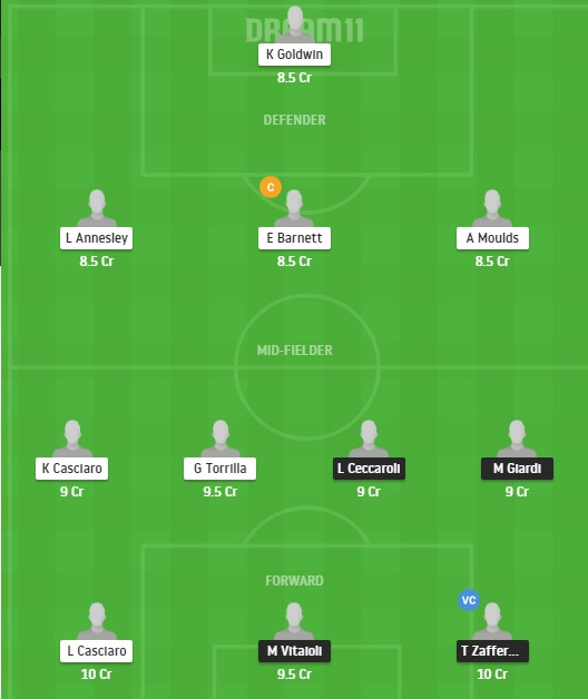 SMR vs GBL Dream11 Team - Experts Prime Team