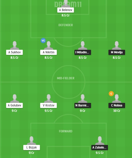 SO vs UFA Dream11 Team - Experts Prime Team
