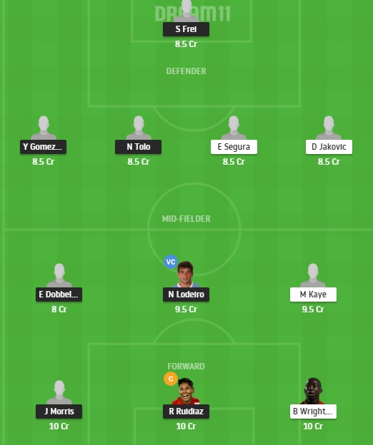 SS vs LAF Dream11 Team - Experts Prime Team