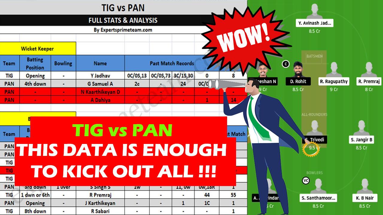 TIG vs PAN Dream11 players stats & Analysis TIG vs PAN Dream11 Team TIG vs PAN Experts Prime Team