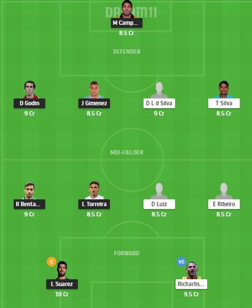 URU vs BRZ Dream11 Team - Experts Prime Team
