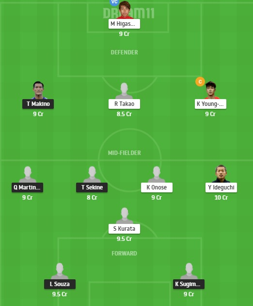 URW vs OSK Dream11 Team - Experts Prime Team