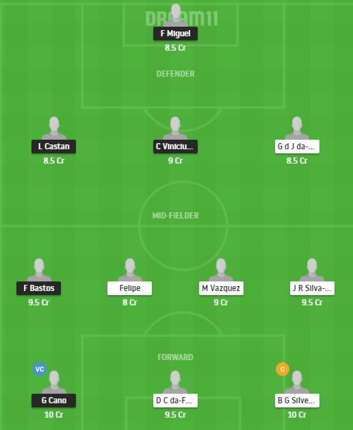 VASG vs FRTZ Dream11 Team - Experts Prime Team