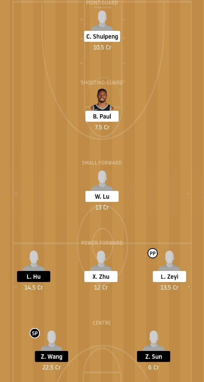 ZGB vs FS Dream11 Team - Experts Prime Team