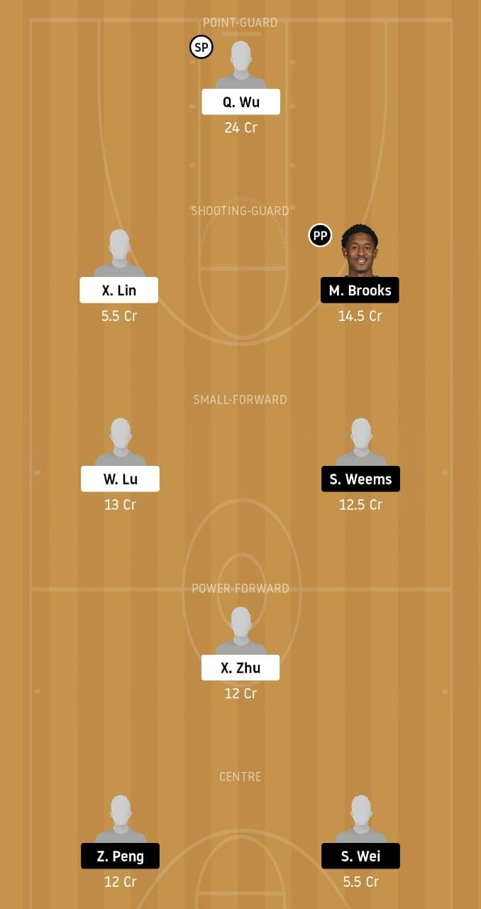 ZGB vs GST Dream11 Team - Experts Prime Team