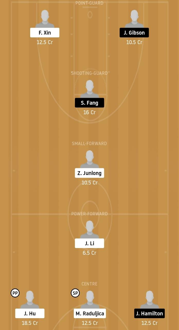 ZL vs BD Dream11 Team - Experts Prime Team