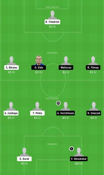 ANK vs BES Dream11 Team Prediction