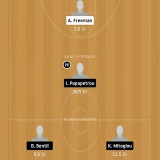 ASV vs PAN Dream11 Team Prediction