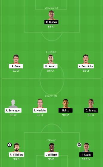 ATH vs CEV Dream11 Team Prediction