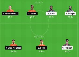 ATKMB vs FCG dream11 prediction