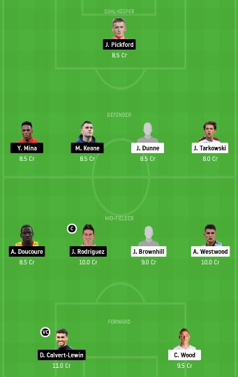 BUR vs EVE Dream11 Team Prediction