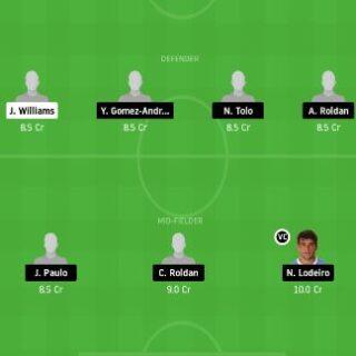 CC vs SS Dream11 Team fantasy Prediction