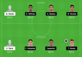 ELC vs RM Dream11 Team fantasy Prediction