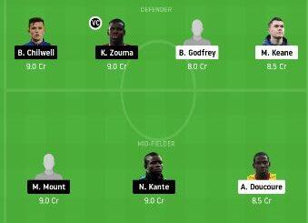 EVE vs CHE Dream11 Team fantasy Prediction - Premier League