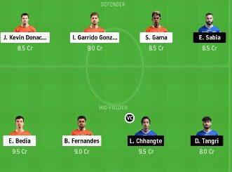 FCG vs CFC dream11 prediction