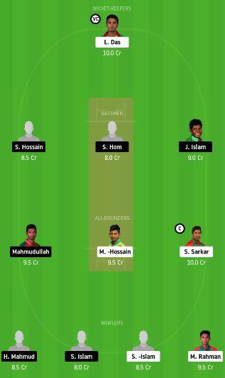 GGC vs GKH dream11 fantasy cricket prediction - 22nd Match