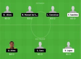 GOFC vs SAPL Dream11 Team Prediction