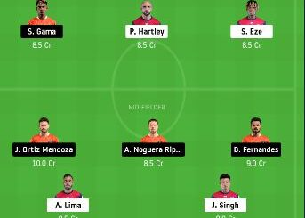 JFC vs FCG Dream11 Team fantasy Prediction