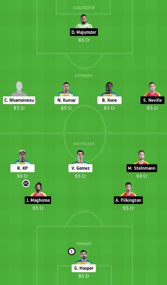 KBFC vs SCEB Dream11 Team Prediction