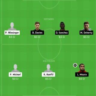 LAK vs TOT Dream11 Team Prediction