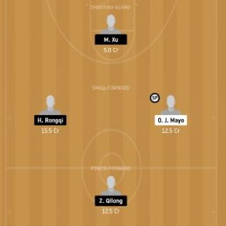 LFL vs JD Dream11 Team Prediction