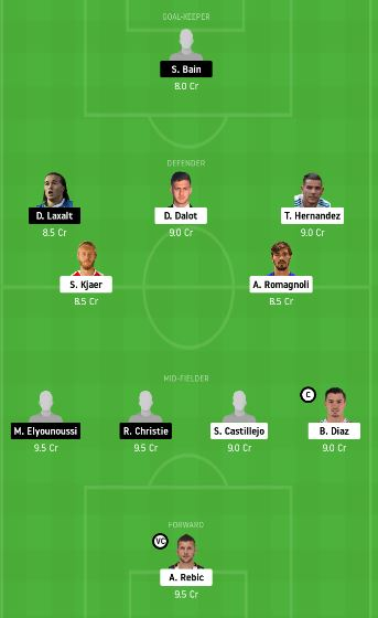 MIL vs CEL Dream11 Team Prediction