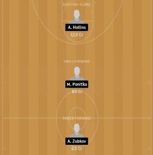 MOS vs ZEN Dream11 Team Prediction