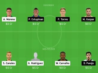 RB vs VIL Dream11 Team Prediction - Football