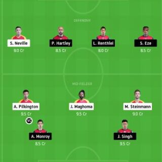 SCEB vs JFC Dream11 Team Prediction