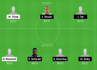 SCH vs LEV Dream11 Team Prediction