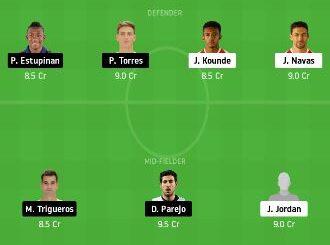 SEV vs VIL dream11 team prediction