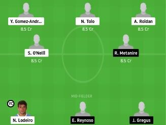 SS vs MU Dream11 Team Prediction - Today Match