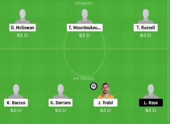 SYW vs MAC Dream11 Team fantasy Prediction