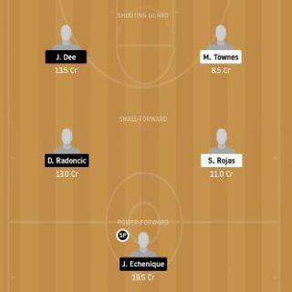 UM vs SSG Dream11 Team Prediction