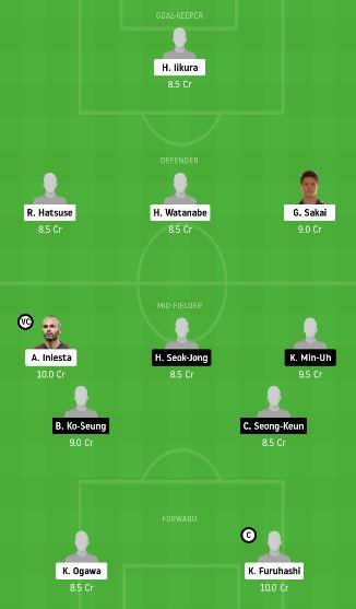 VIS vs SSB Dream11 Team Prediction