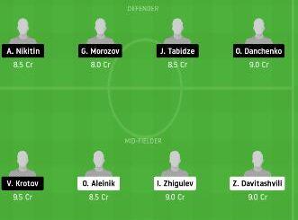 VOL vs UFA Dream11 Team Prediction