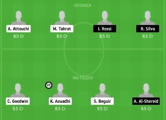 ABH vs AFA Dream11 Team fantasy Prediction