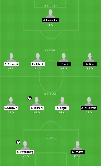 ABH vs AFA Dream11 Team fantasy Prediction