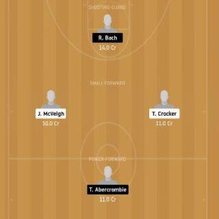 ADL vs NZB Dream11 Team fantasy Prediction