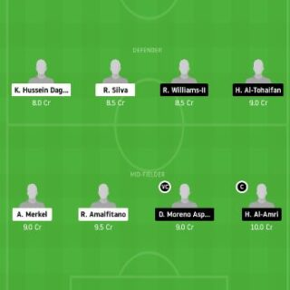 AFA vs ALQ Dream11 Team fantasy Prediction