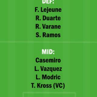 ALA vs RM Dream11 Team fantasy Prediction