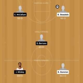 ANA vs BCK Dream11 Team fantasy Prediction