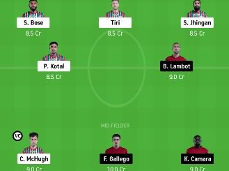 ATKMB vs NEUFC dream11 team prediction