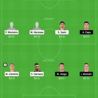 ATL vs ATH Dream11 Team fantasy Prediction