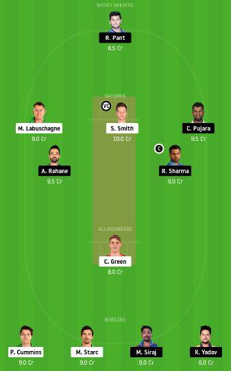 AUS vs IND dream11 team fantasy cricket prediction - 4th Test Match