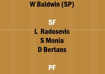 BCK vs BAY Dream11 Team fantasy Prediction