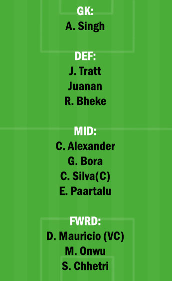 BFC vs OFC Dream11 Team fantasy Prediction