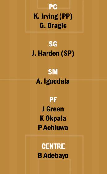 BKN vs MIA Dream11 Team fantasy Prediction