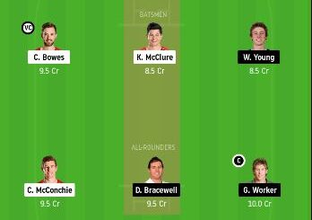CK vs CS dream11 team fantasy cricket prediction